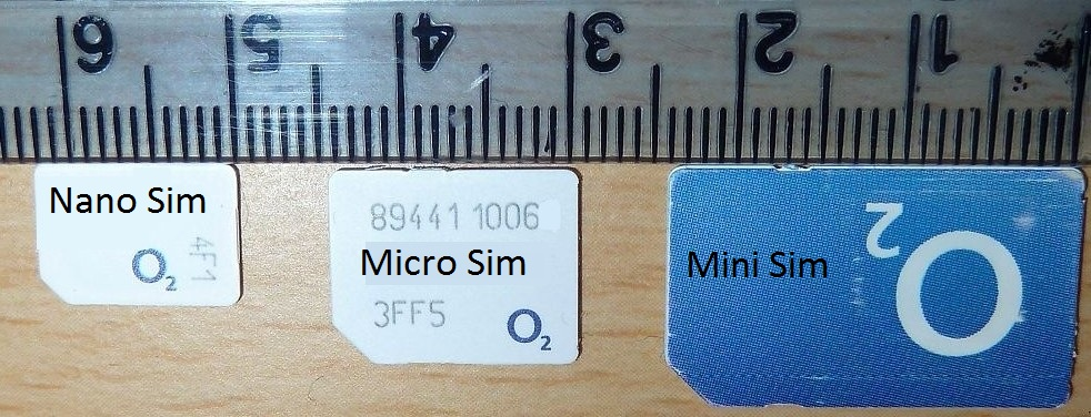 how to cut mini sim to micro sim