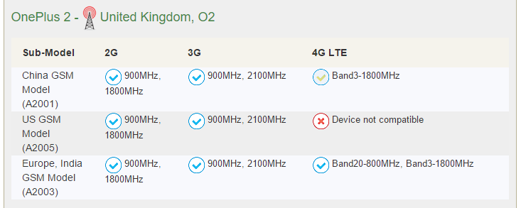 Solved: Oneplus 2 not receiving 4G/LTE - O2 Community