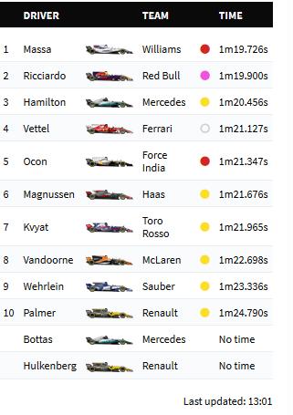 F1 testing.PNG