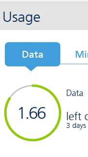 data usage.PNG