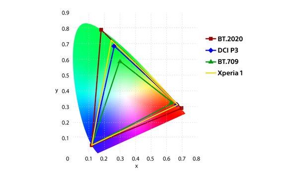 05.3-xperia-1-e1.u-professional-grade-display-desktop-tablet-mobile-2x-454472666b896ff16eae870bde01832a.jpg