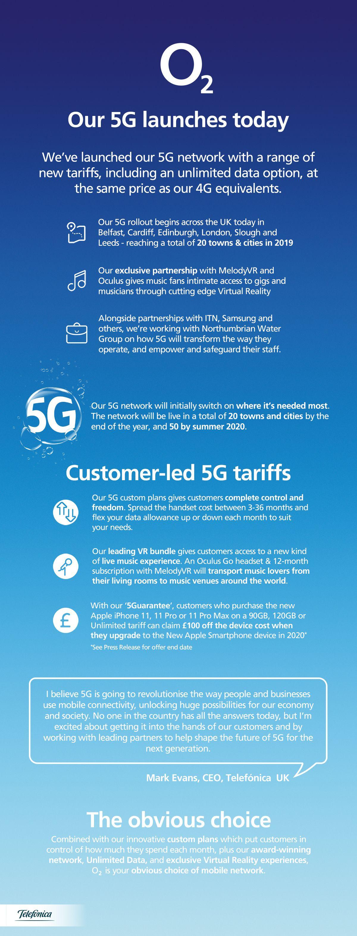 5G Infographic O2 Community.jpg