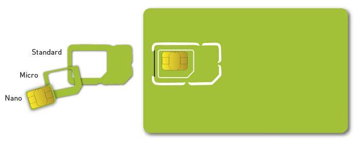 Solved: buying a sim card - O2 Community