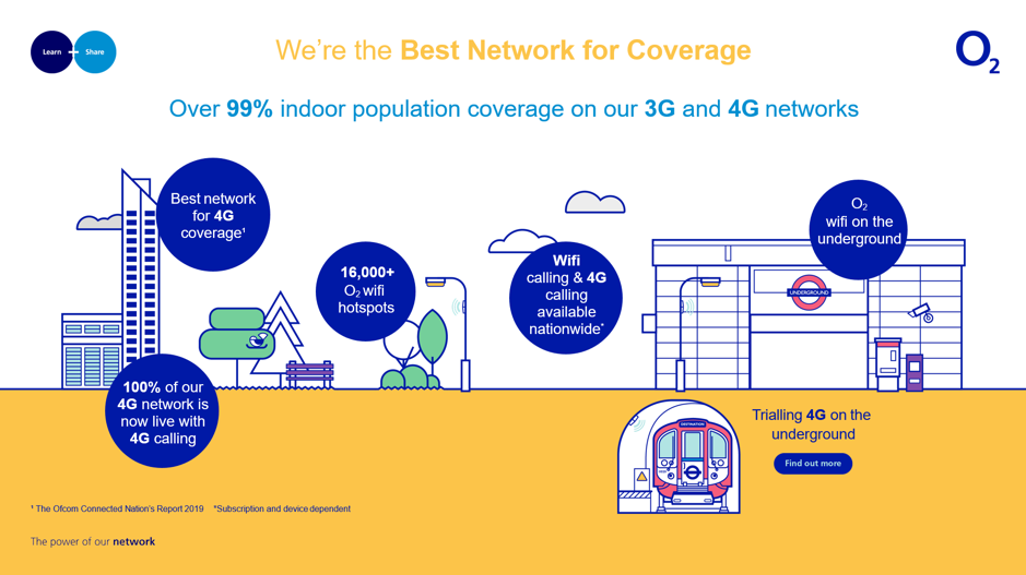 O2 is the best for network coverage 2.png