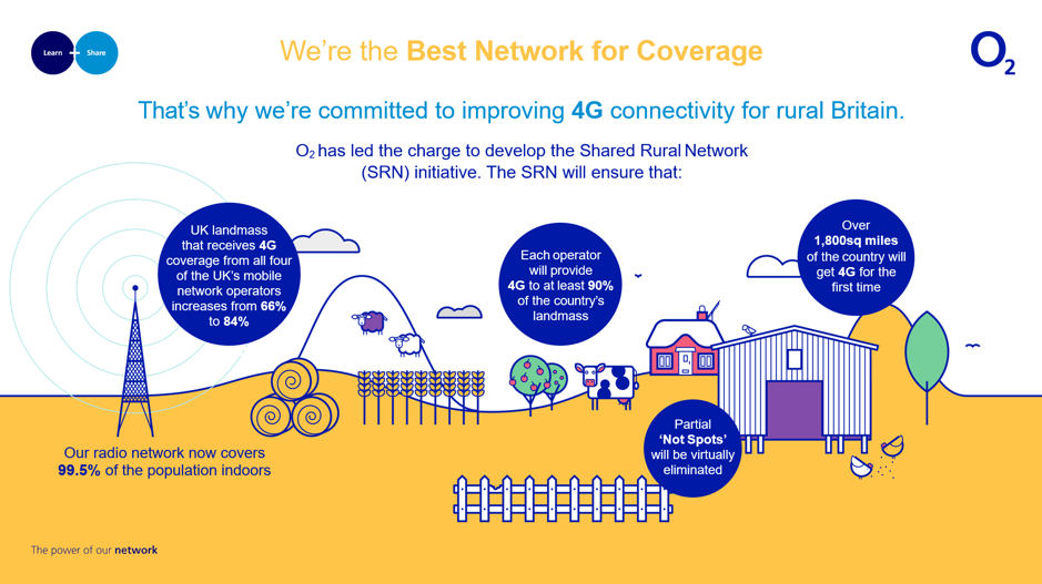 O2 is the best for network coverage 4.png