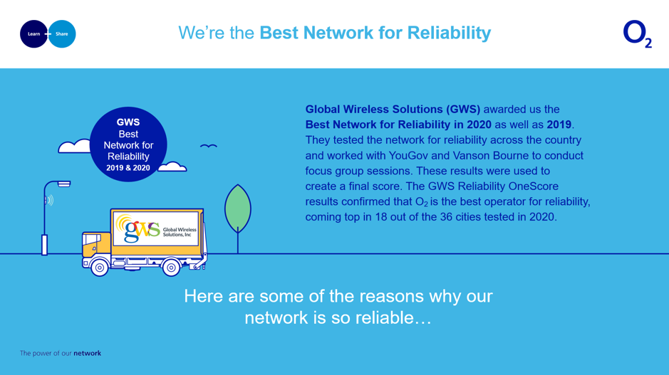 Best Network for Reliability 1.png
