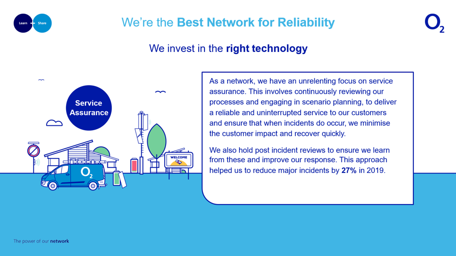 Best Network for Reliability 3.png