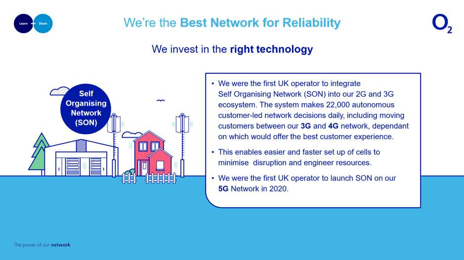 Best Network for Reliability 4.png