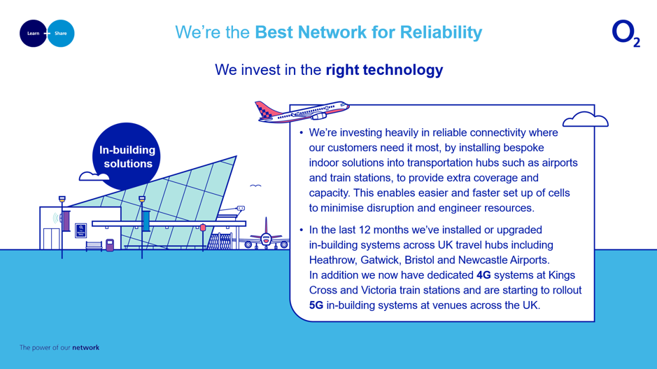 Best Network for Reliability 5.png