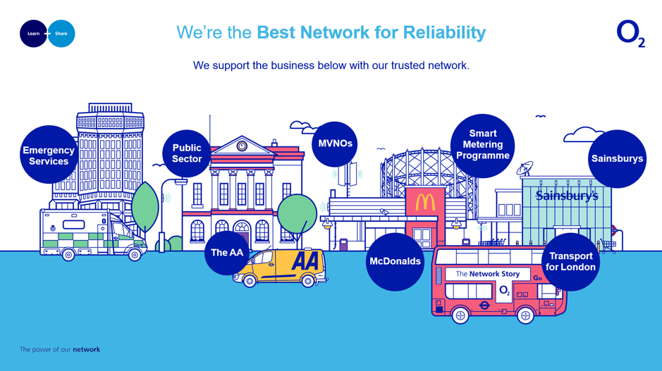 Best Network for Reliability 6.png