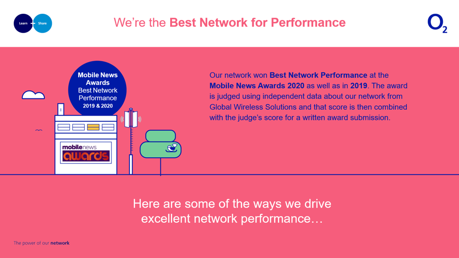 Best Network for Performance 1.png