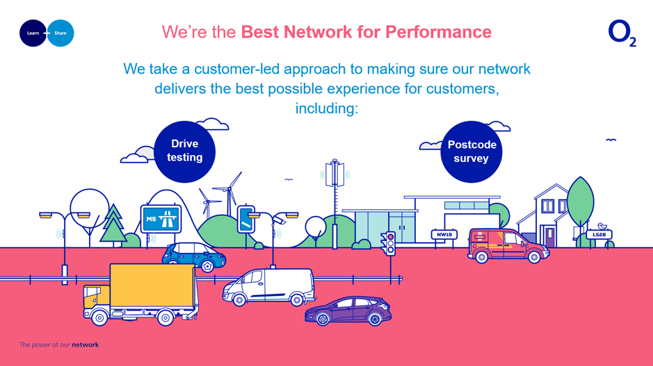 Best Network for Performance 2.png