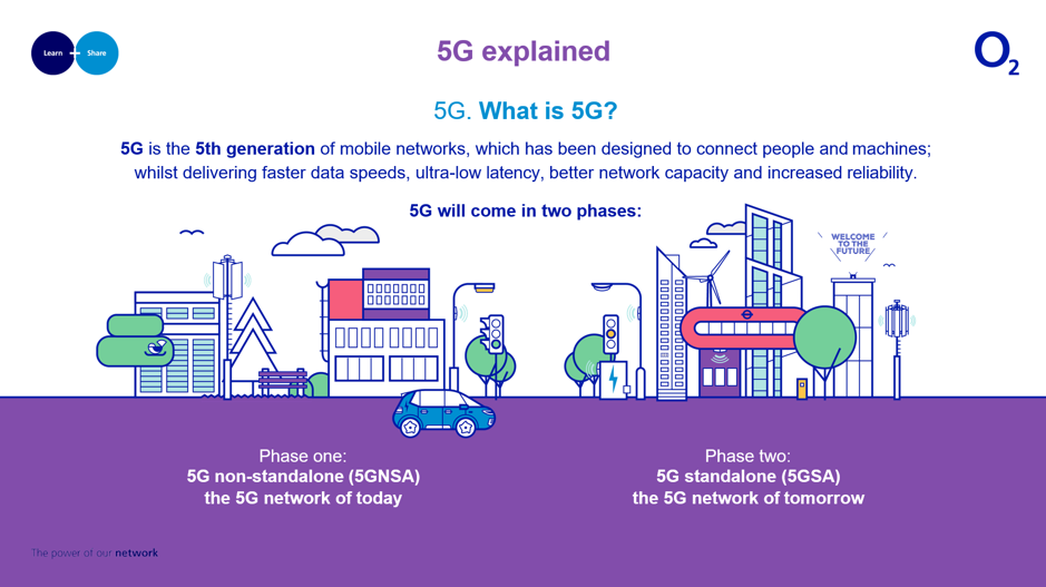 5G explained 1.png