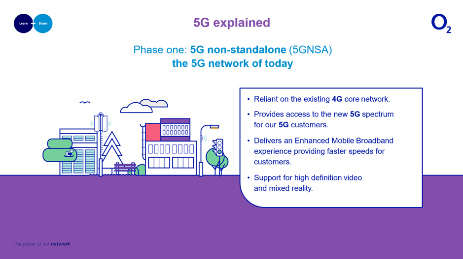 5G explained 2.png