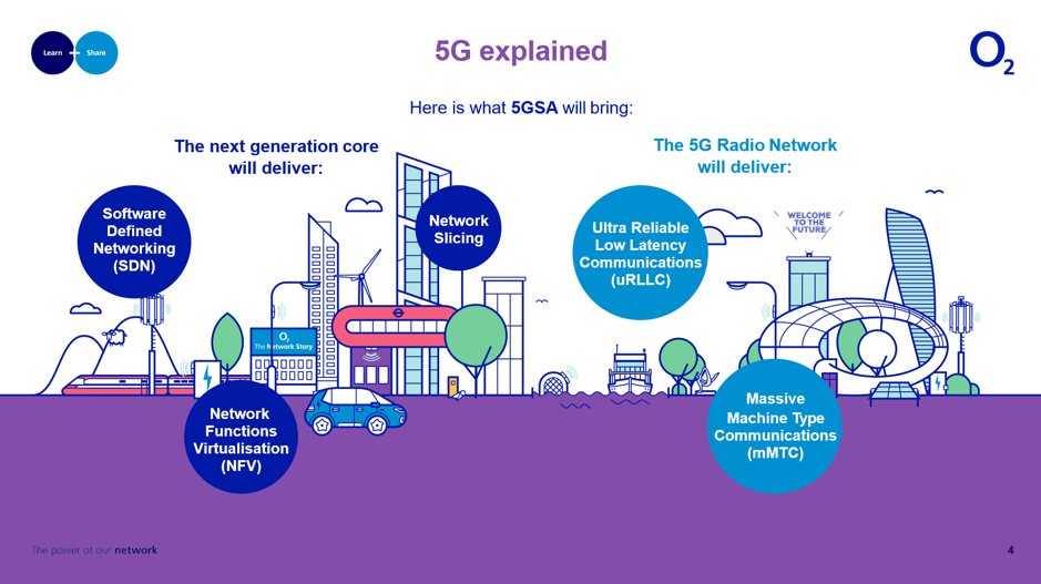 5G explained 4.png
