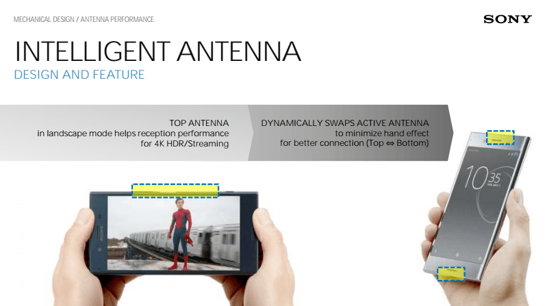Image result for xz premium antenna